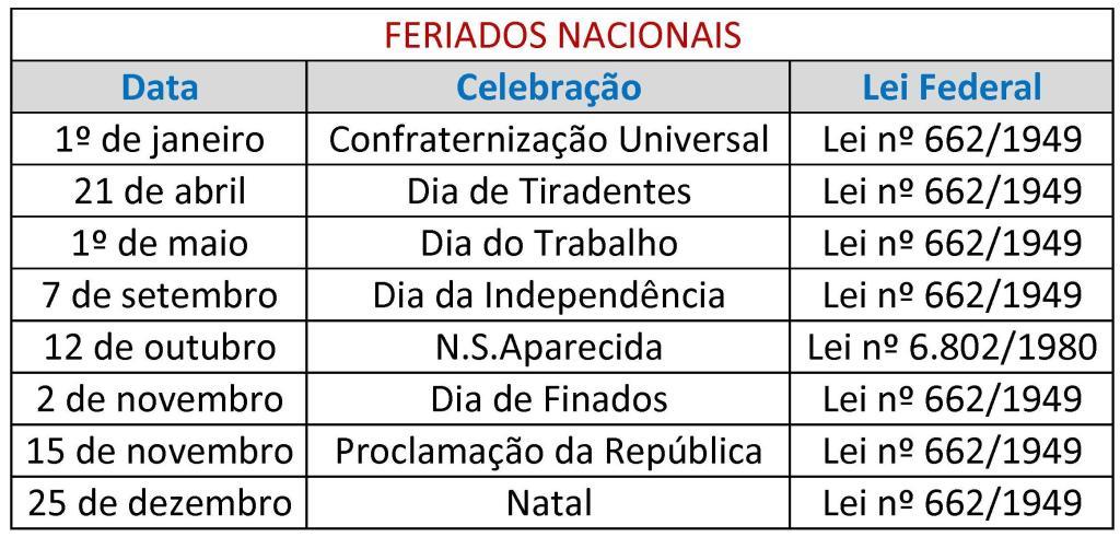 Tabela Feriados Nacionais